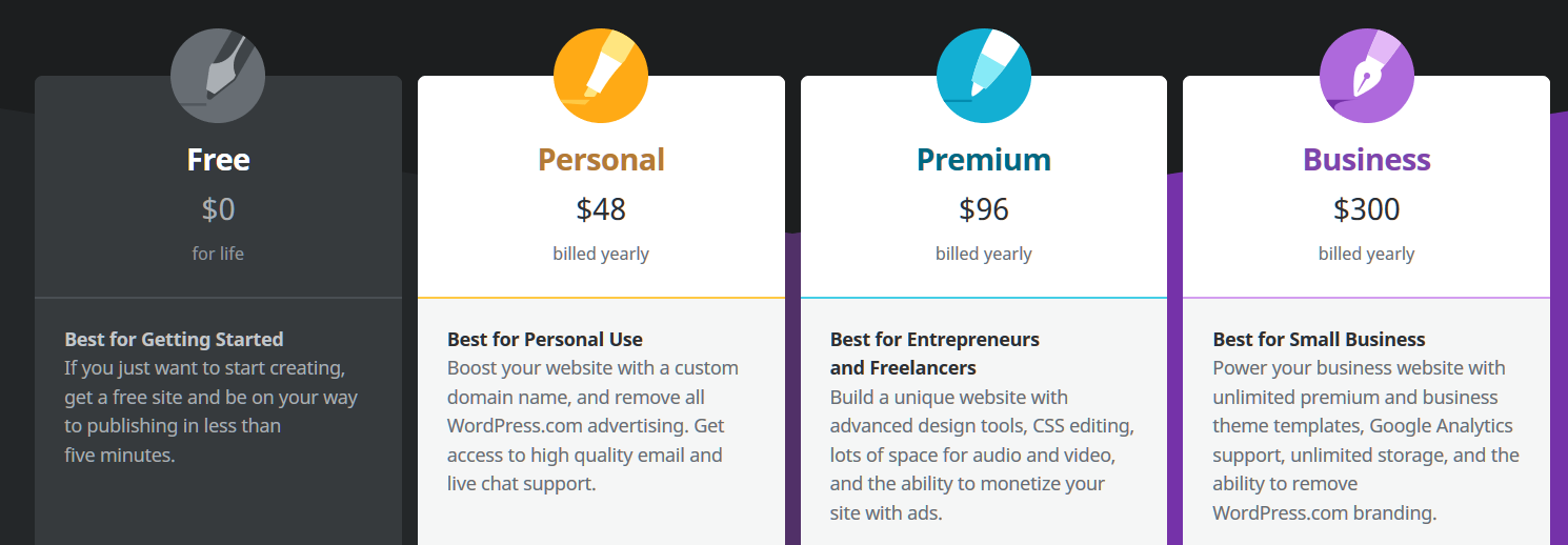 WordPress.com Plans and Pricing – Get Started for Free Today
