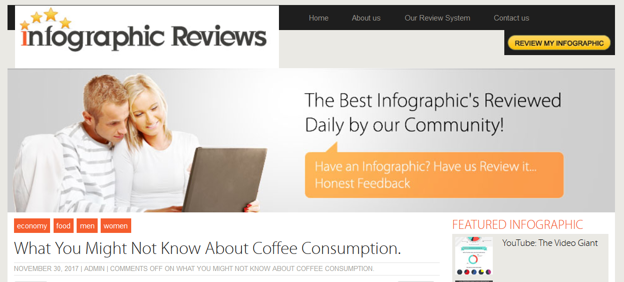 Infographic reviews the best infographic reviewed by community