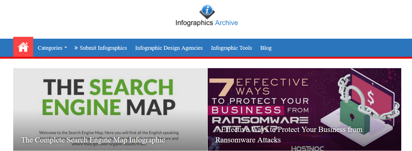 Infographic archives